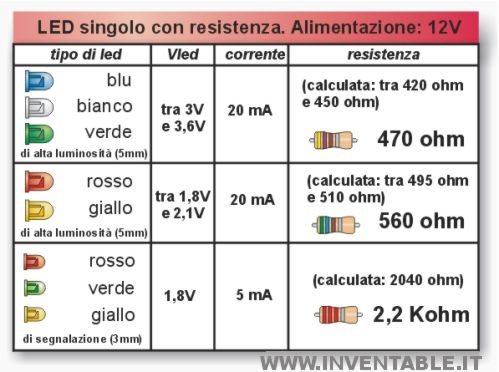 Calcolo resistenza per led